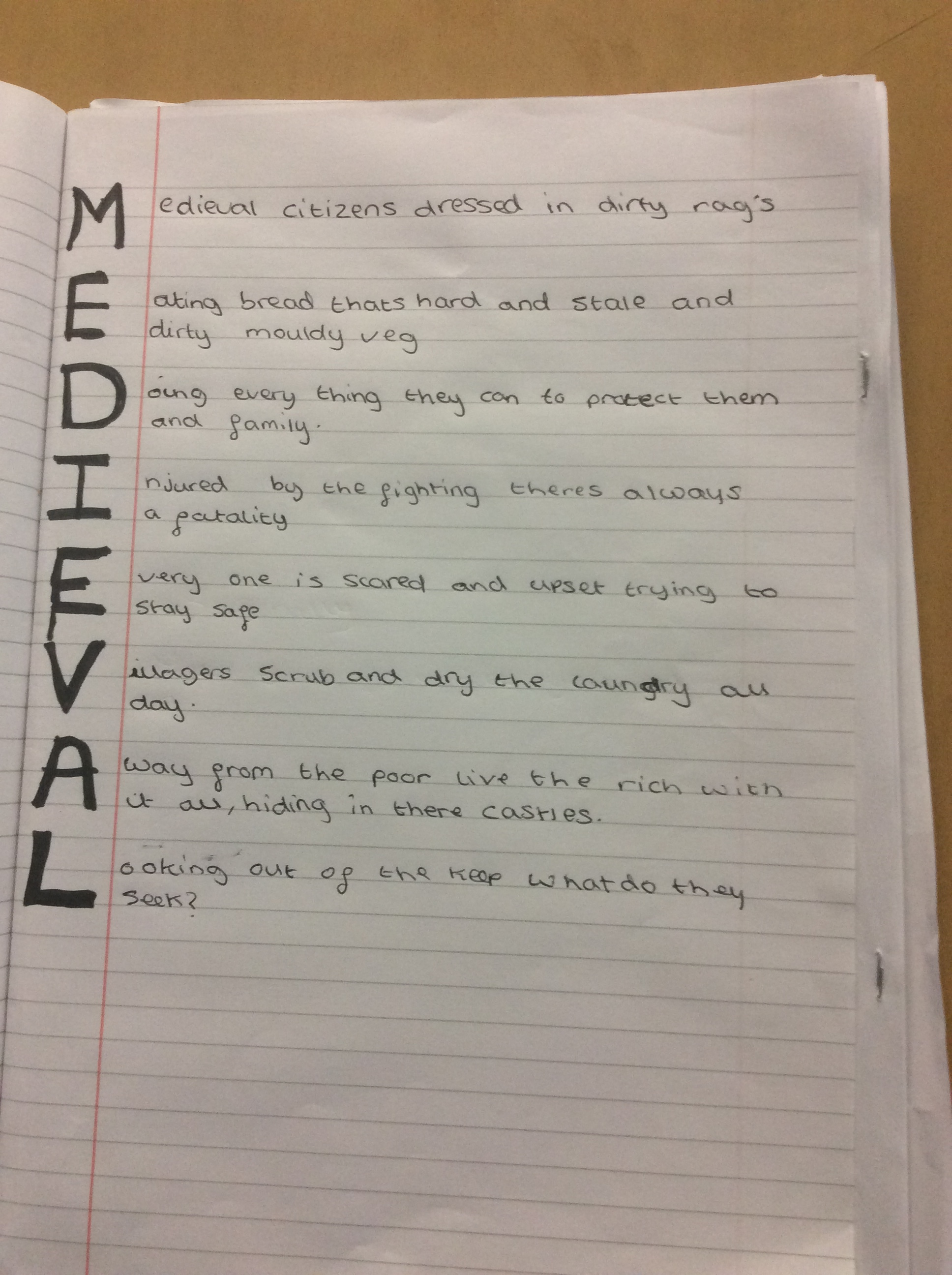 6F Medieval Inspired Learning Logs   The Flying Bull Academy
